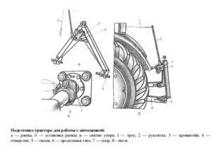 Подготовка трактора для работы с автосцепкой: а — рамка; б — установка рамки;