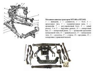 Механизм навески тракторов МТЗ-80 и МТЗ-82: 1 — шкворень; 2 — удлинитель; 3 —