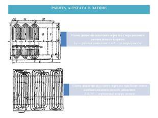 РАБОТА АГРЕГАТА В ЗАГОНЕ Схема движения пахотного агрегата с чередованием заг