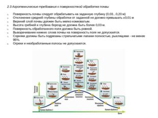 2.3 Агротехнические требования к поверхностной обработке почвы Поверхность по