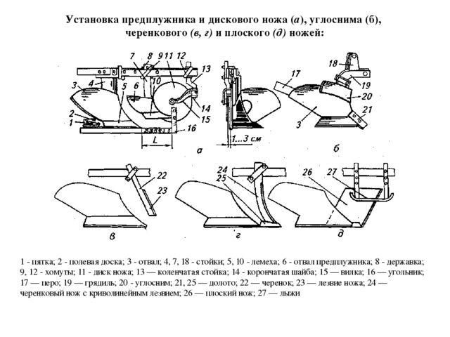 Установка предплужника и дискового ножа (а), углоснима (б), черенкового (в, г...