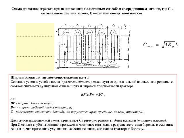 Схема движения агрегата при вспашке загонно-петлевым способом с чередованием...