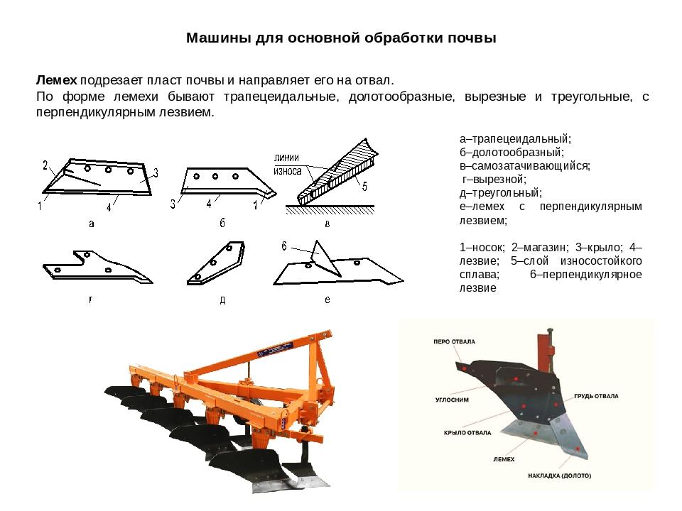 Машины для основной обработки почвы Лемех подрезает пласт почвы и направляет...