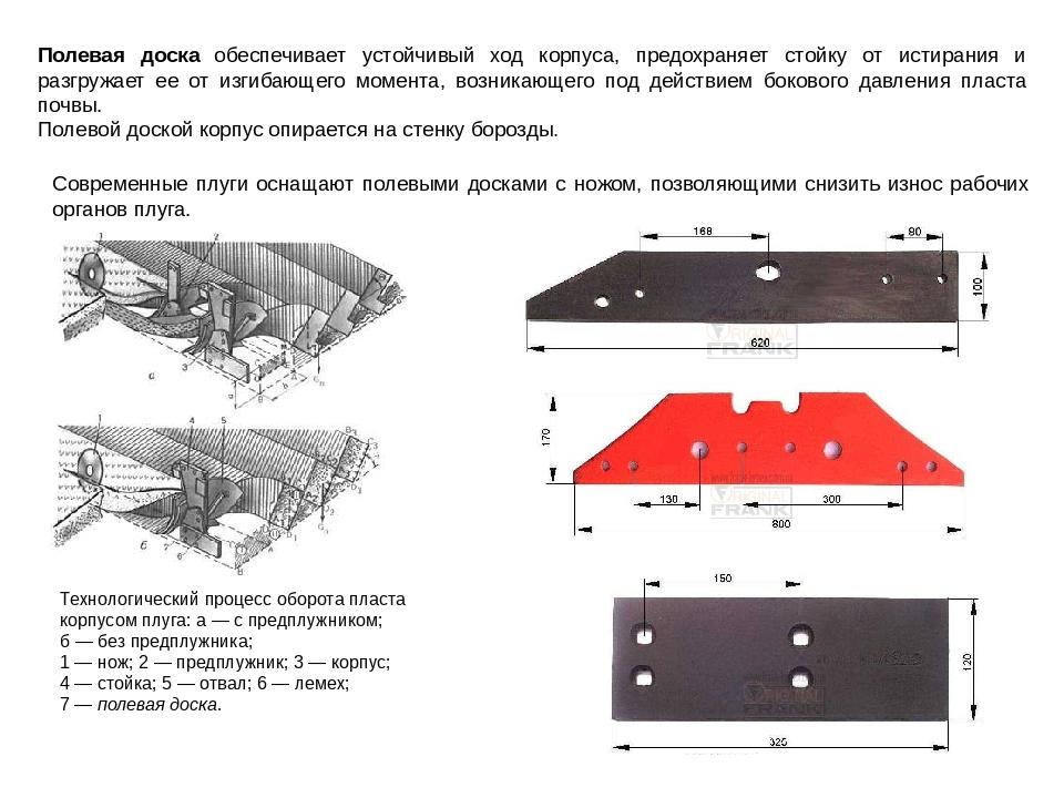 Полевая доска обеспечивает устойчивый ход корпуса, предохраняет стойку от ист...
