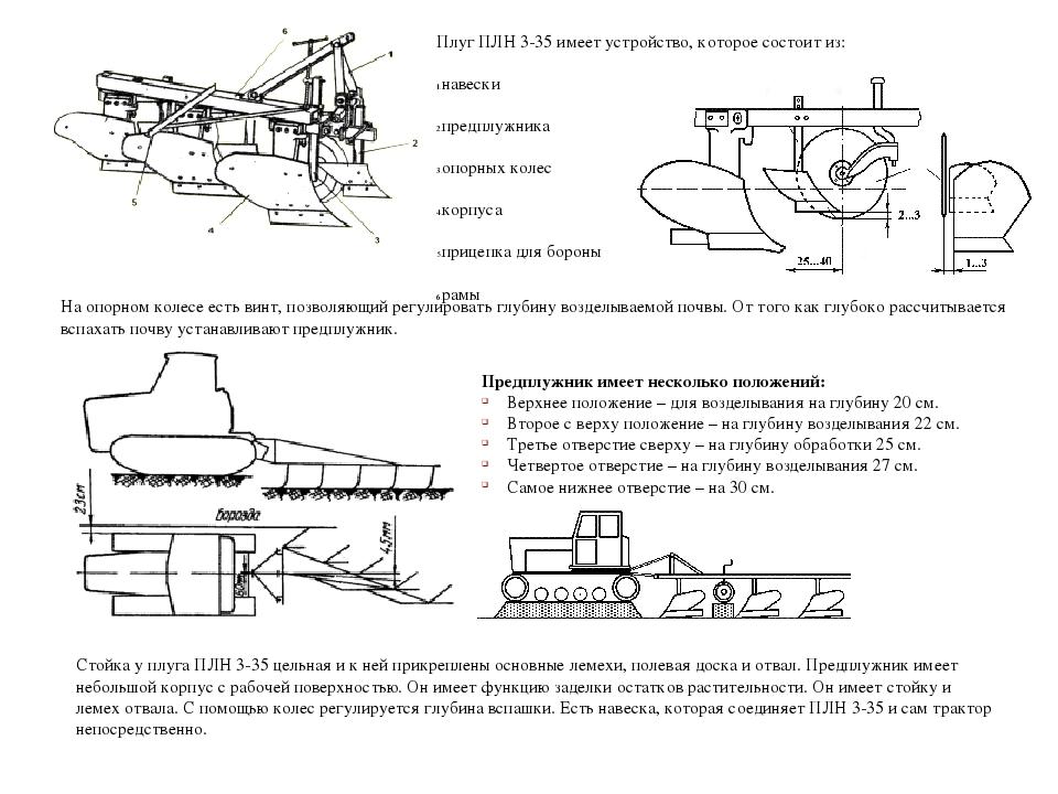 Плуг ПЛН 3-35 имеет устройство, которое состоит из: навески предплужника опор...