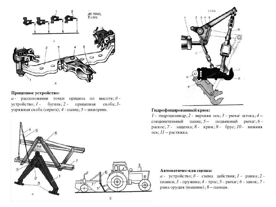 Прицепное устройство: а- расположение точки прицепа по высоте;б- устройств...