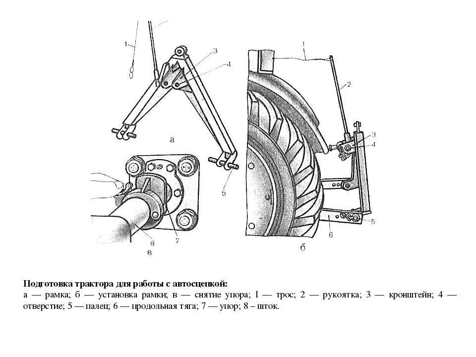 Подготовка трактора для работы с автосцепкой: а — рамка; б — установка рамки;...