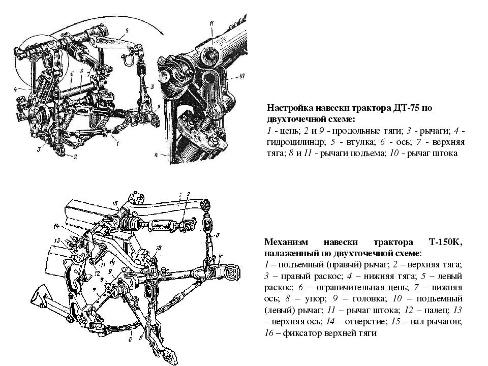 Настройка навески трактора ДТ-75 по двухточечной схеме: 1 - цепь; 2 и 9 - про...