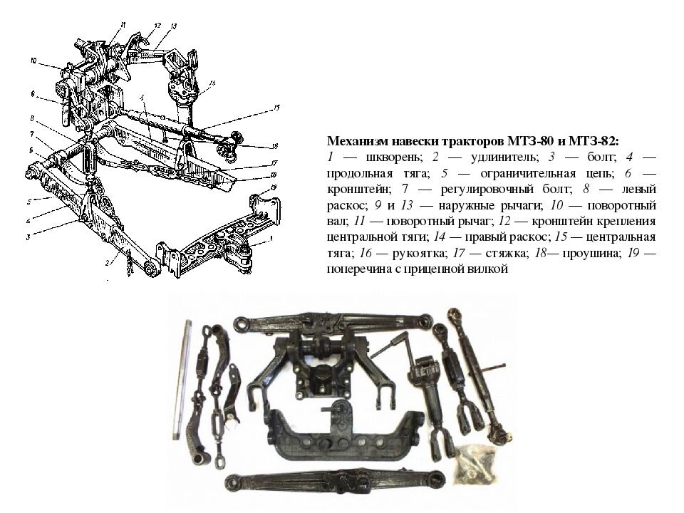 Механизм навески тракторов МТЗ-80 и МТЗ-82: 1 — шкворень; 2 — удлинитель; 3 —...