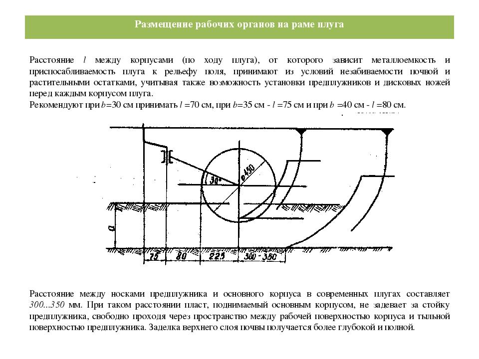 Размещение рабочих органов на раме плуга Расстояние l между корпусами (по ход...