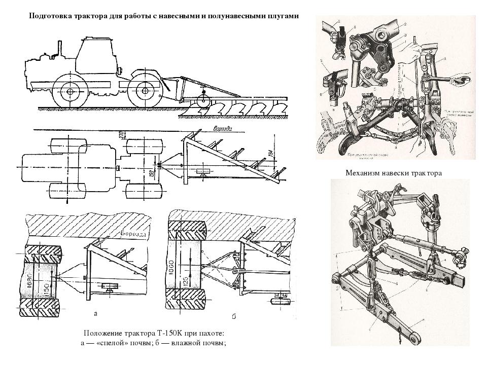 Механизм навески трактора Положение трактора Т-150К при пахоте: а — «спелой»...