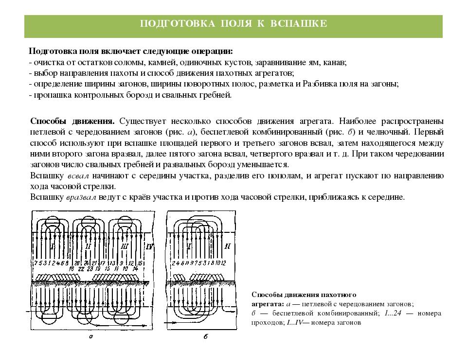 ПОДГОТОВКА ПОЛЯ К ВСПАШКЕ Подготовка поля включает следующие операции: - очис...