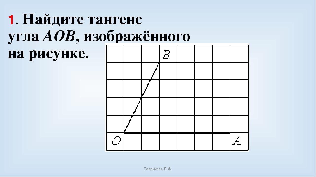 1. Найдите тангенс углаAOB,изображённого на рисунке. Гаврикова Е.Ф. Гаврик...
