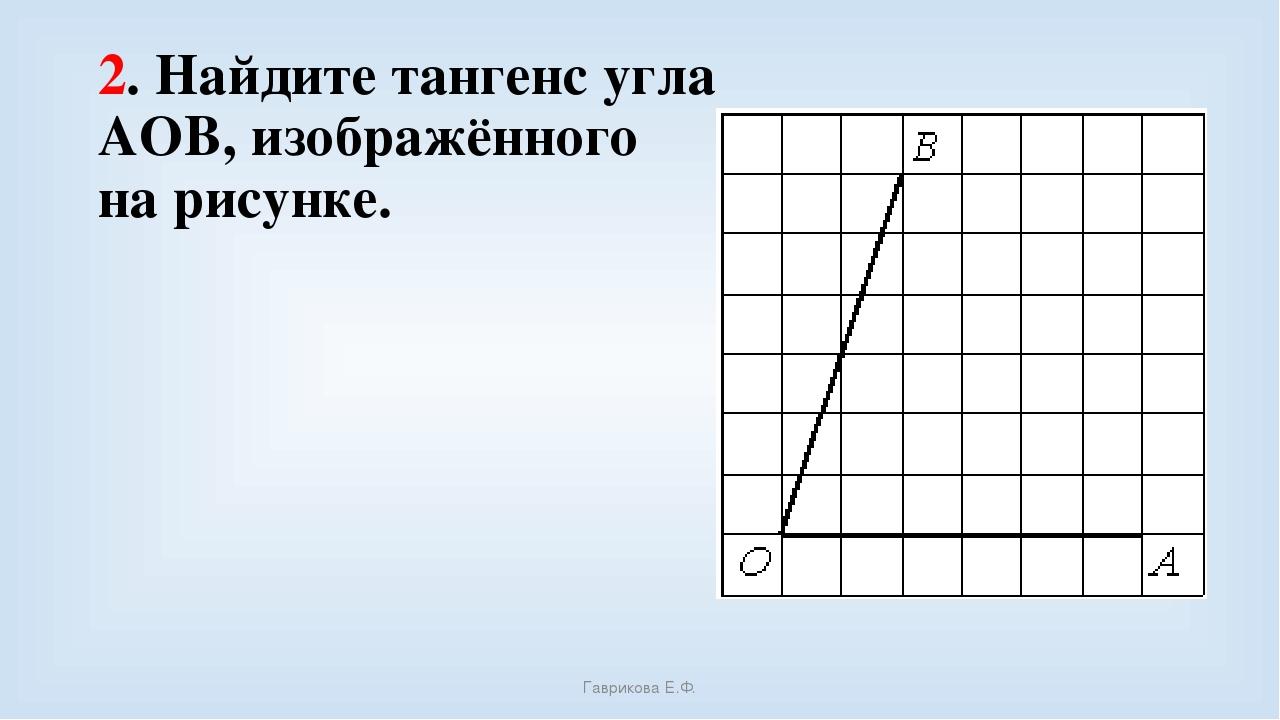 2. Найдите тангенс угла AOB, изображённого на рисунке. Гаврикова Е.Ф. Гаврико...