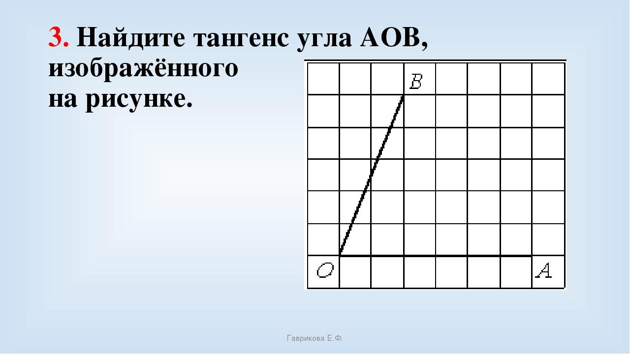 3. Найдите тангенс угла AOB, изображённого на рисунке. Гаврикова Е.Ф. Гаврико...