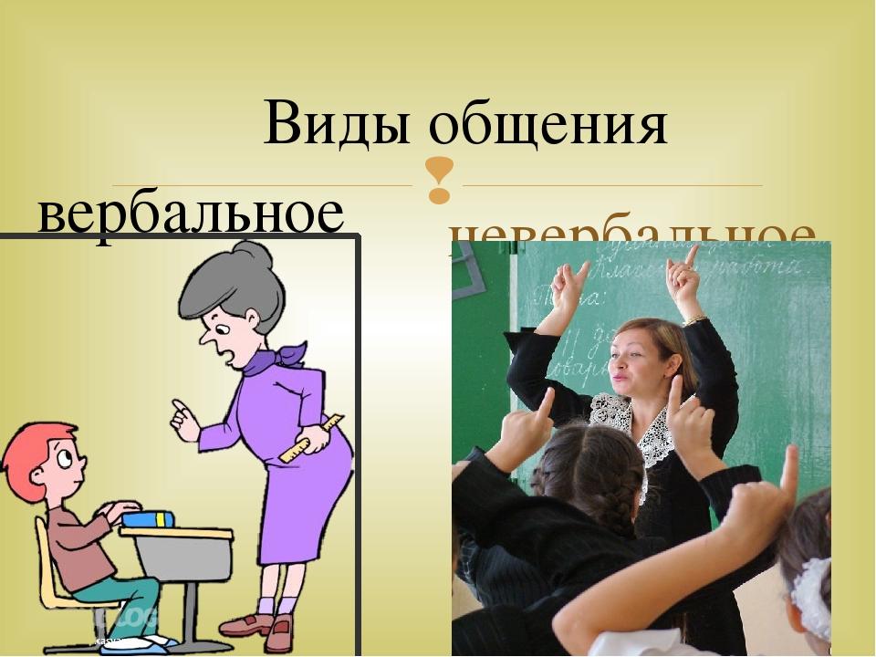 педагогическое общение картинки к презентации правом углу видим