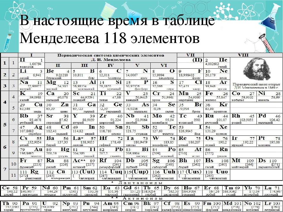 таблица менделеева открыть картинки