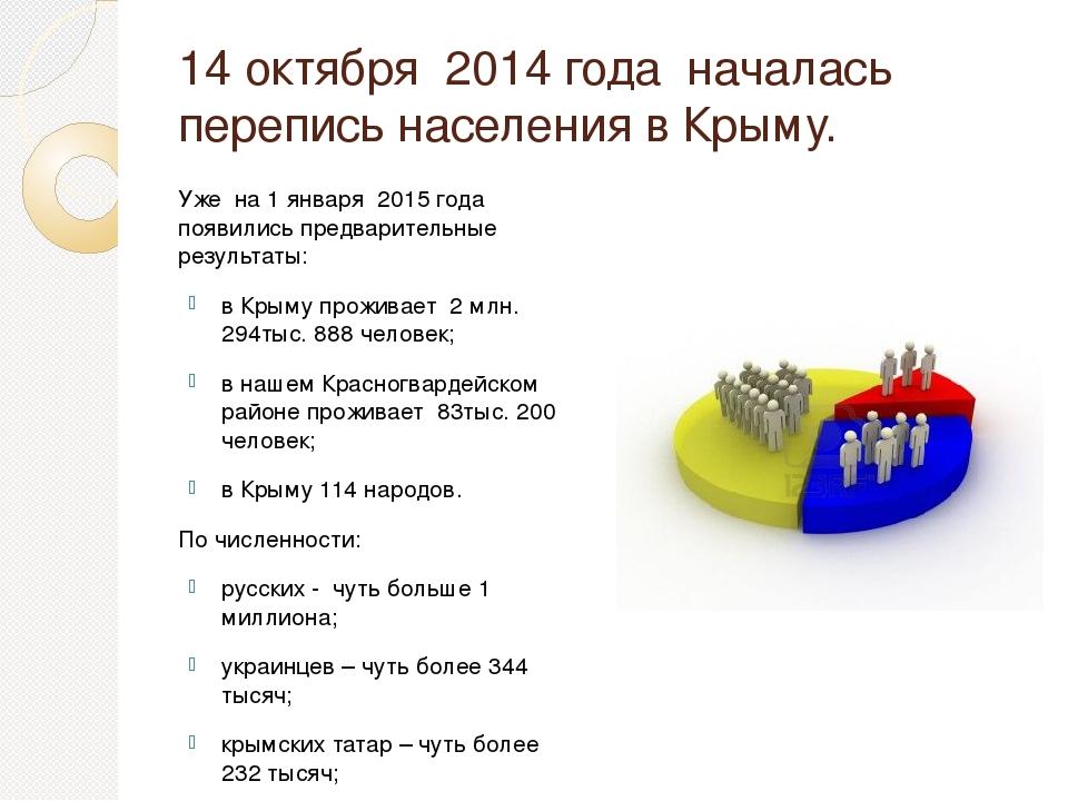 14 октября 2014 года началась перепись населения в Крыму. Уже на 1 января 201...