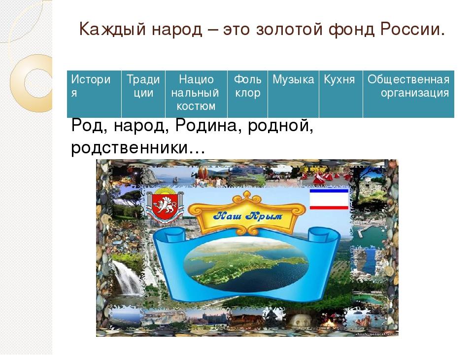 Каждый народ – это золотой фонд России. Род, народ, Родина, родной, родственн...