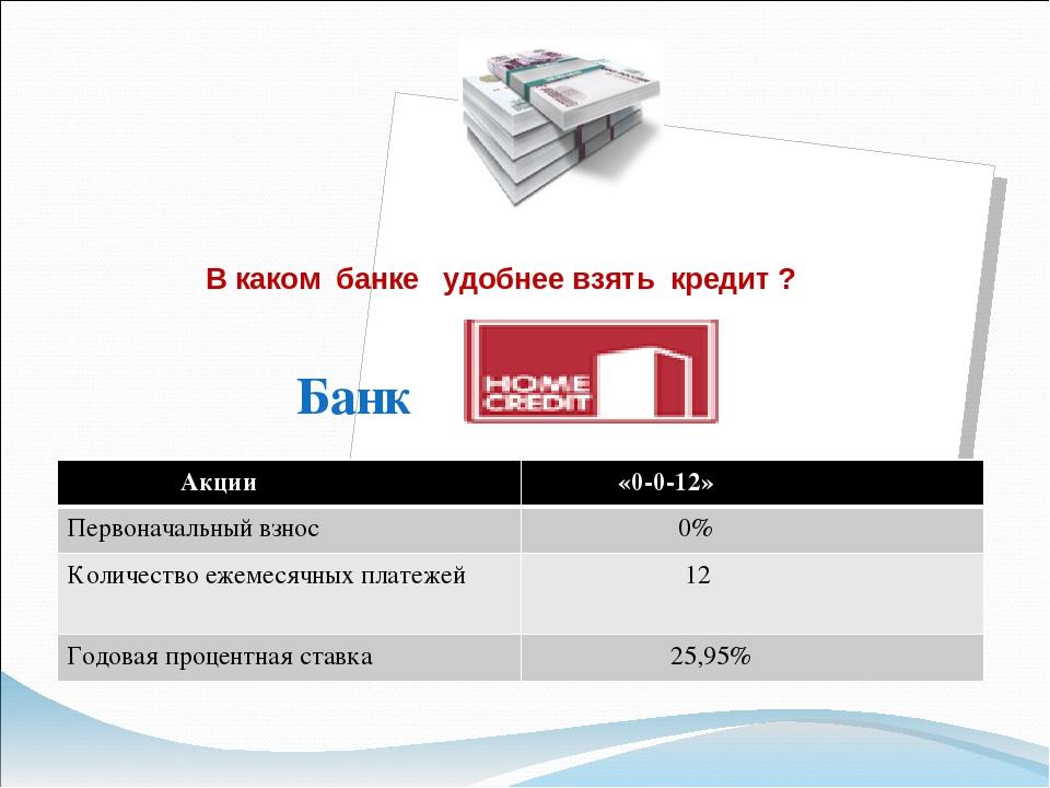 Преимущества ипотечного кредита очевидны: оформляются онлайн за 10 минут, достаточно.