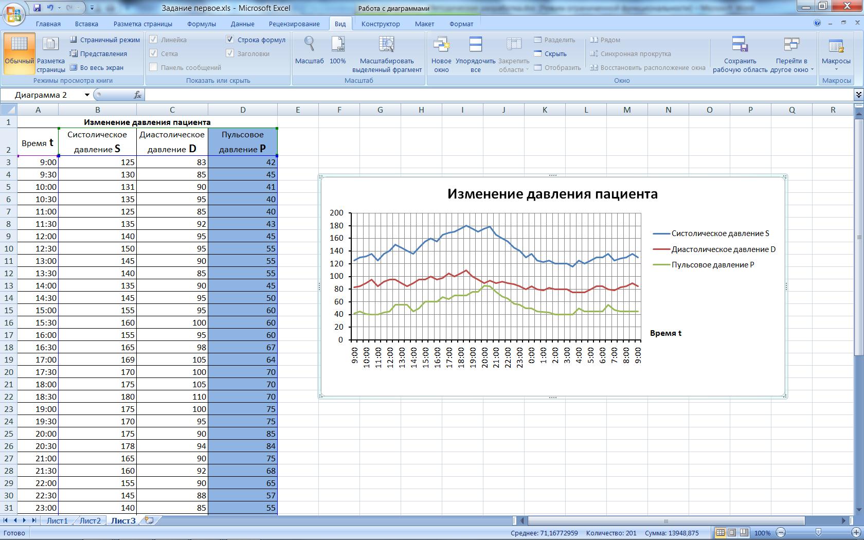 Процентная диаграмма в Excel инструкция по созданию 27