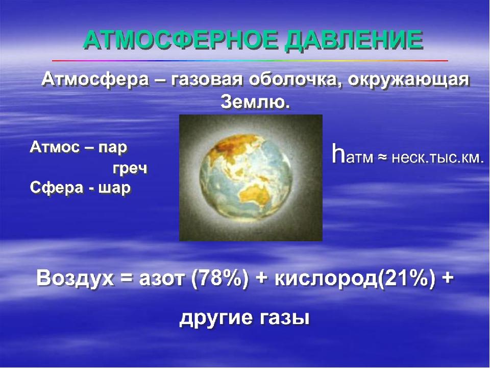 Атмосферное давление в ви