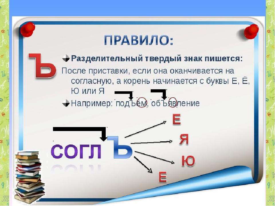 русских знаком с мягким слов список разделительным
