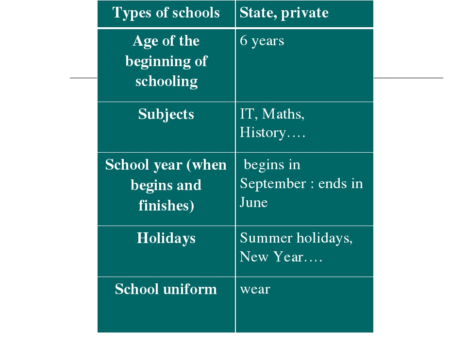 types of state schools Are you looking for training and education information learn about the various options on careeronestop  types of training.