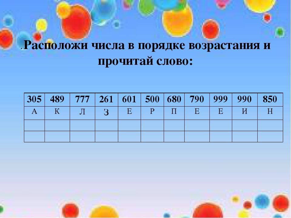 . Расположи числа в порядке возрастания и прочитай слово: 305489777261601...