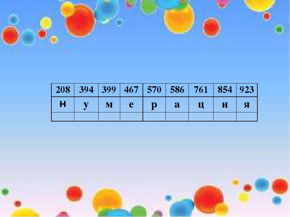 208394399467570586761854923 нумерация