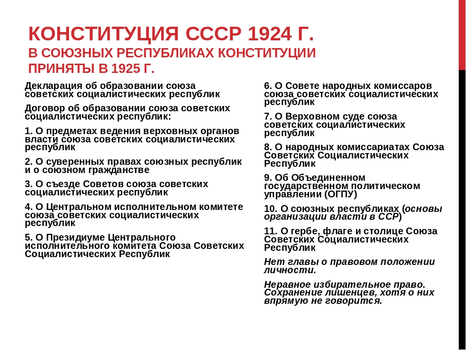 Конституция 1925 года доклад 8008