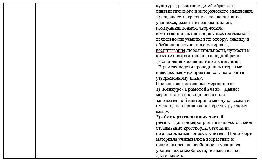 дневник практики дефектолога в школе