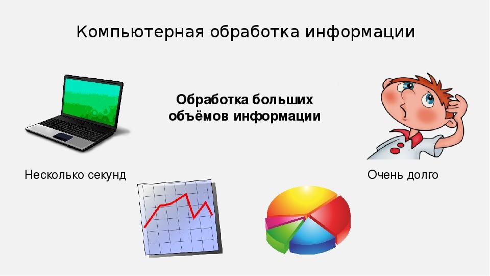 Обработка информации в картинках
