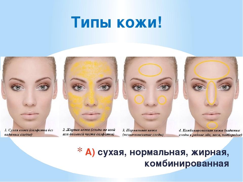 Признаки жирной кожи лица