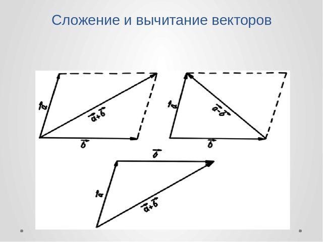 презентация вычитание векторов 9 кл