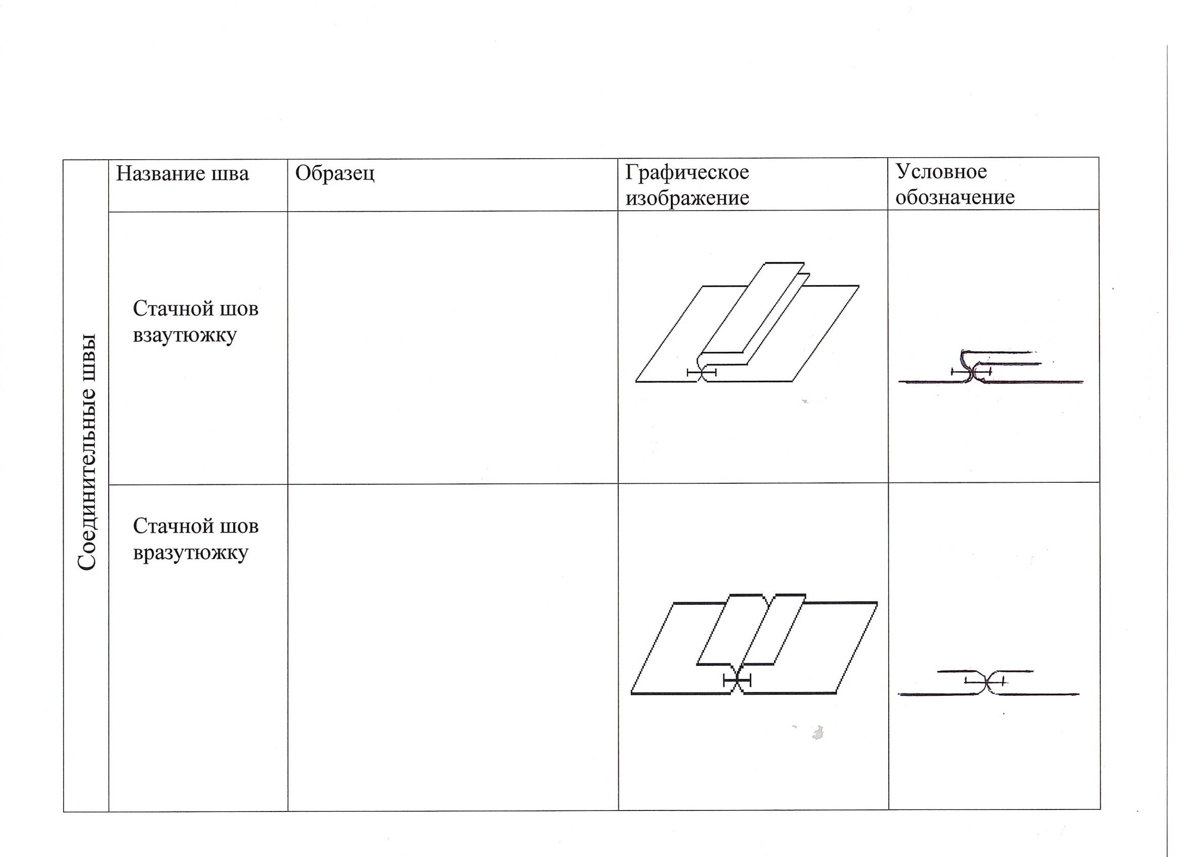 схема шва в подгибку с открытым срезом