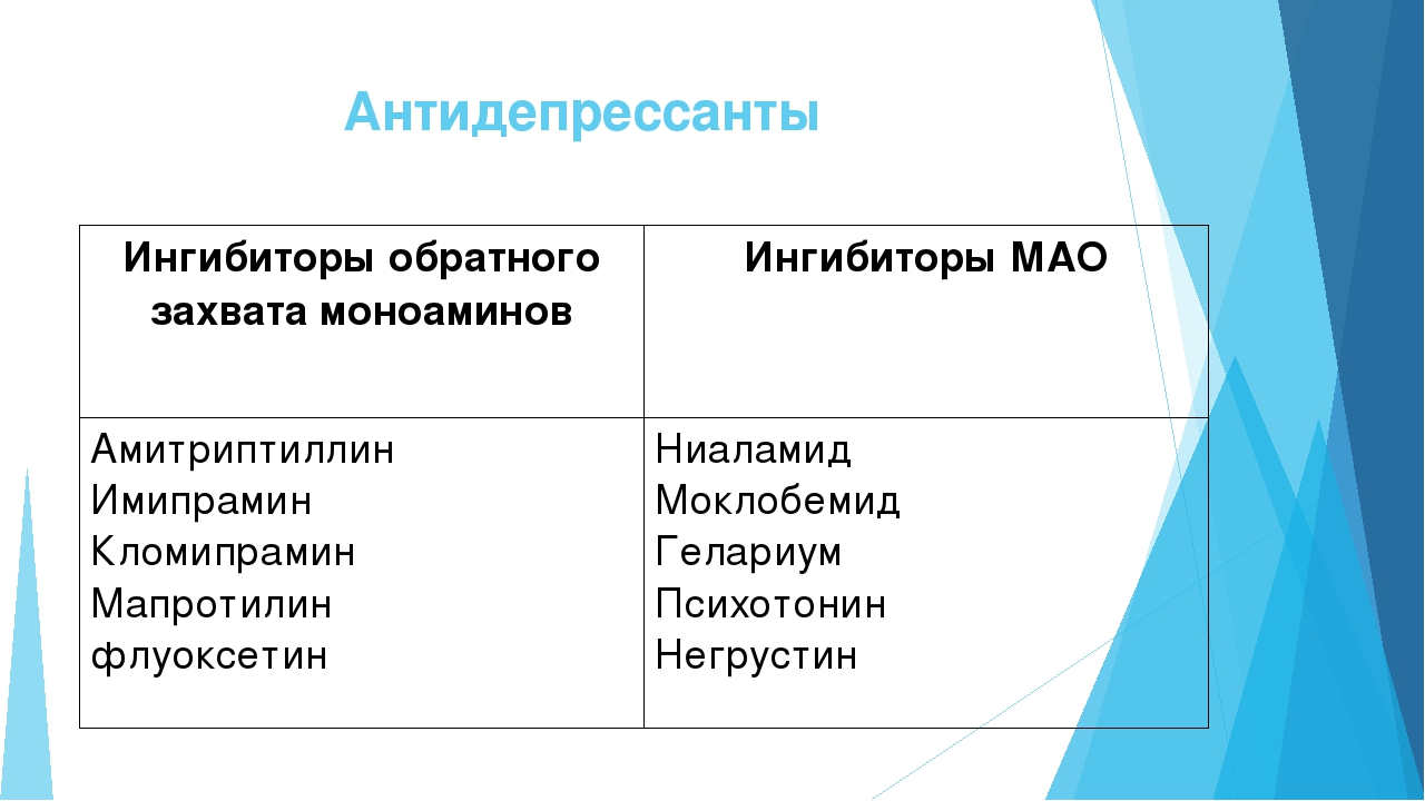 Антидепрессанты Ингибиторы обратного захвата моноаминов Ингибиторы МАО Амитри...
