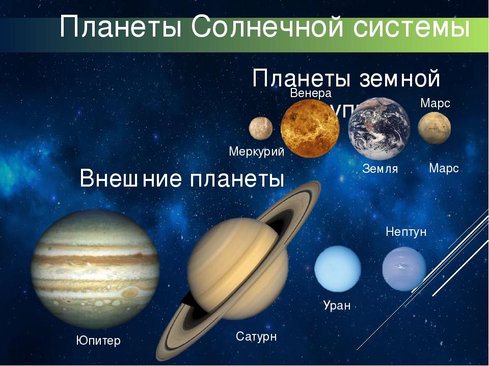 картинки всех планет большой формат с описанием вечера