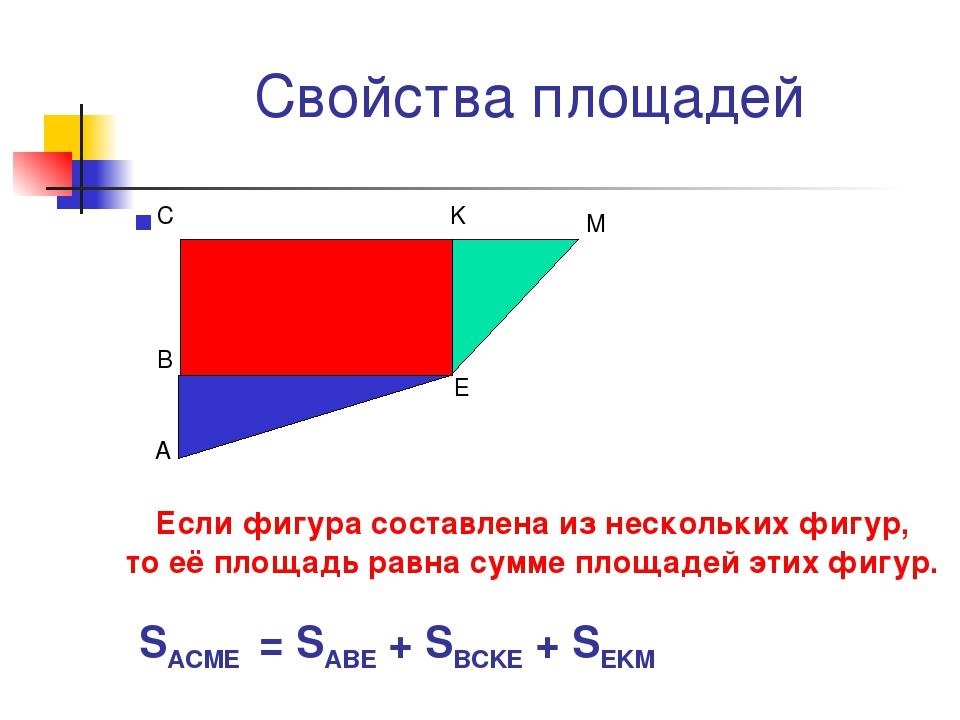 Свойства площадей Если фигура составлена из нескольких фигур, то её площадь р...