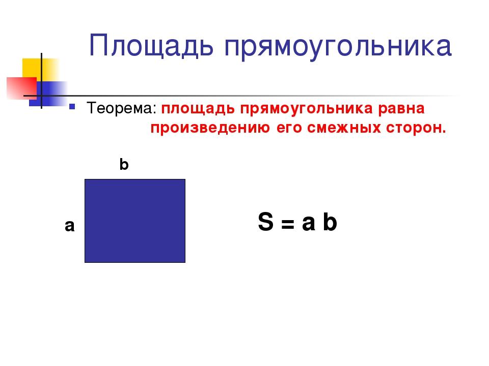 Площадь прямоугольника Теорема: площадь прямоугольника равна произведению его...