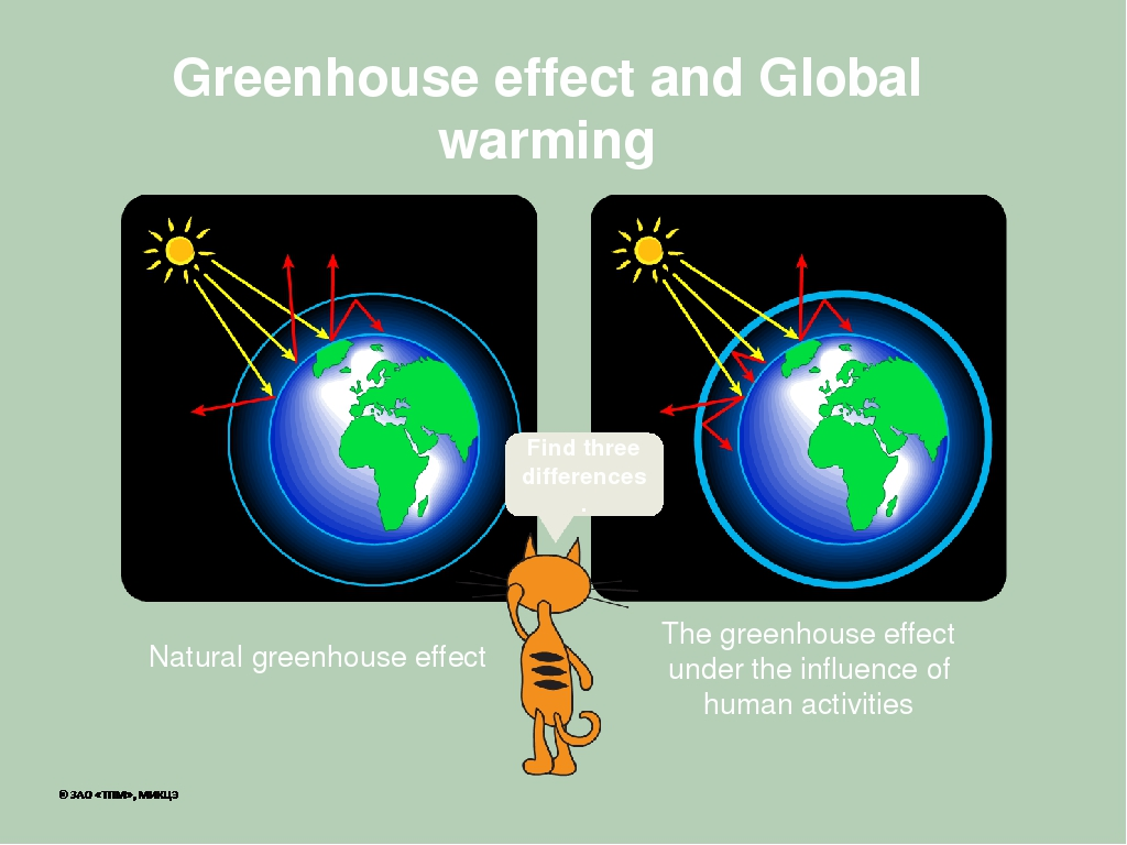 green houseeffect and global warming San francisco—environmental advocates are trying to change how policymakers consider the climate impacts of methane, a potent greenhouse gas.
