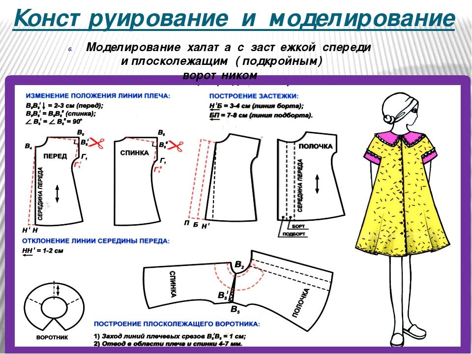Конспект урока моделирование и подготовка выкройки халата к раскрою