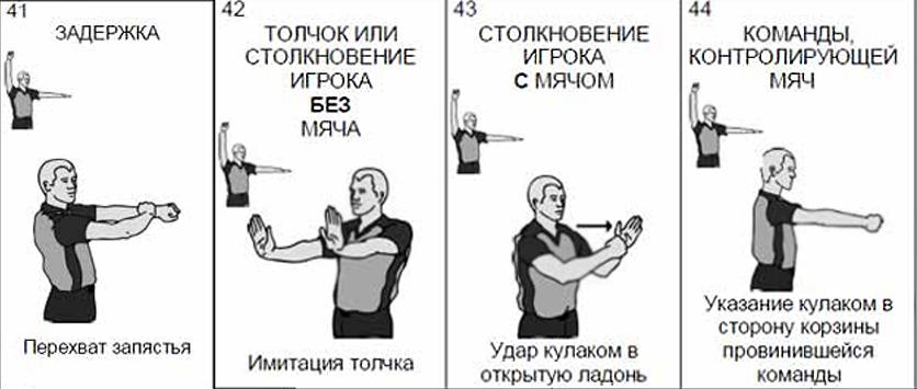 Судейские жесты в баскетболе в картинках с подписями, открытка марта своими