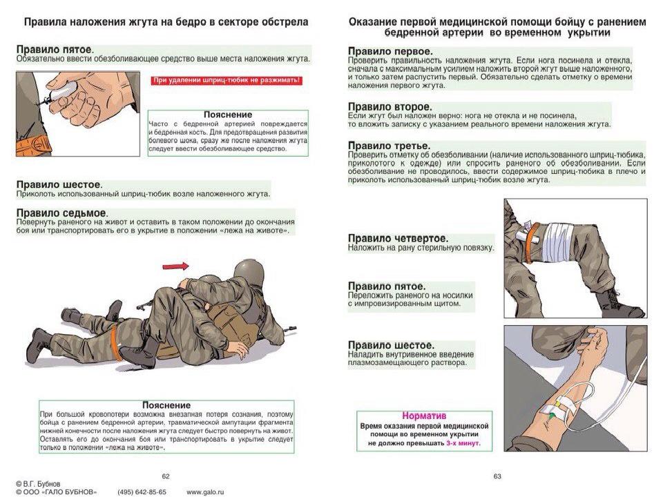 порядок оказания медицинской помощи военнослужащим