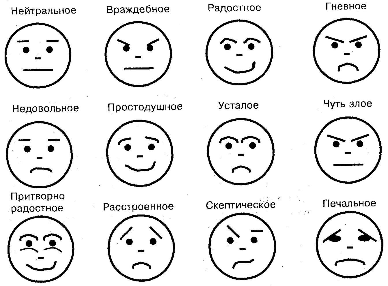 закусочные картинки рейтинг эмоций сожалению