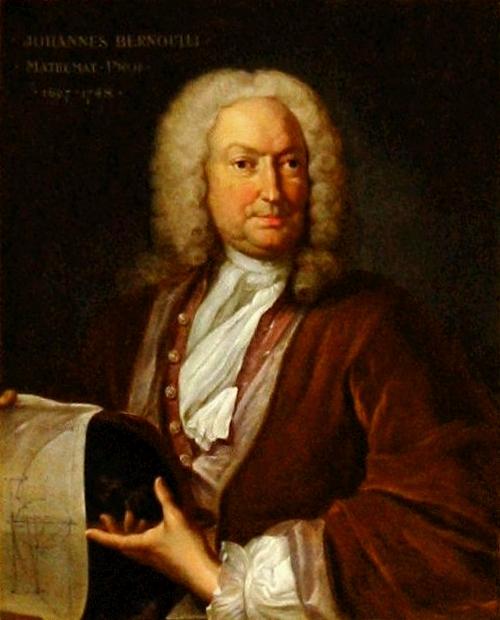 #1748 #bilim #basel #isviçre #johann bernoulli #matematik #ölümler