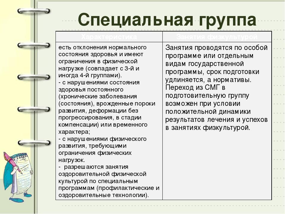 Инн в россии порядок получения