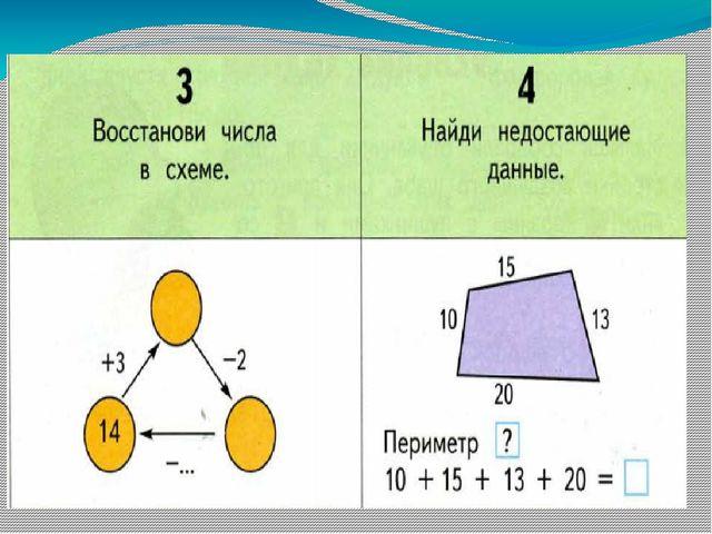 Внеклассное занятие по математике 3 класс по умк планета знаний