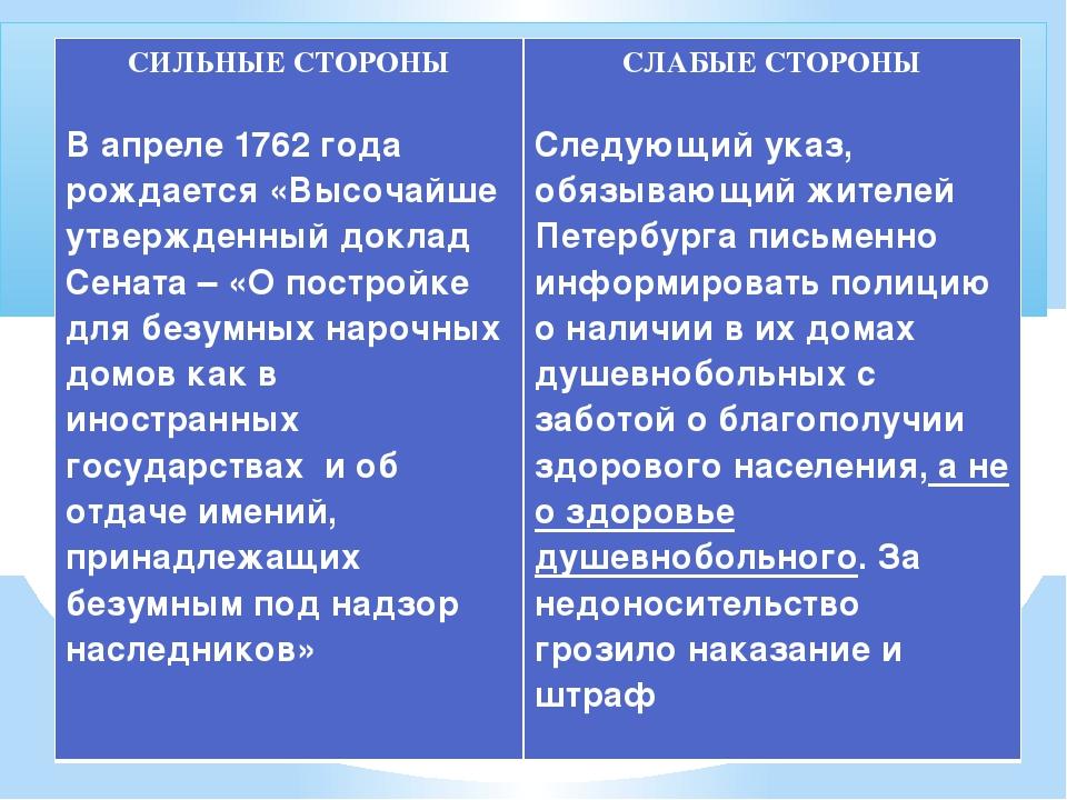 Образование в россии и за рубежом доклад 1076