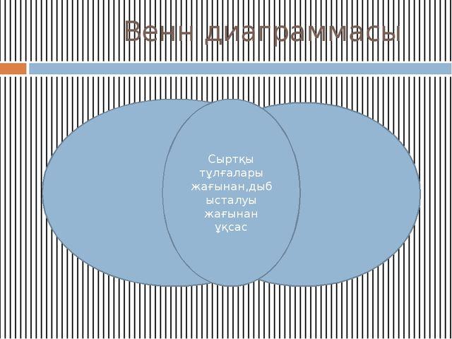 Венн диаграммасы КК Сыртқы тұлғалары жағынан,дыбысталуы жағынан ұқсас